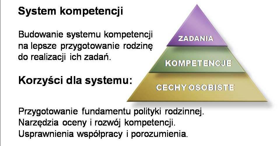 kompetencjajpg