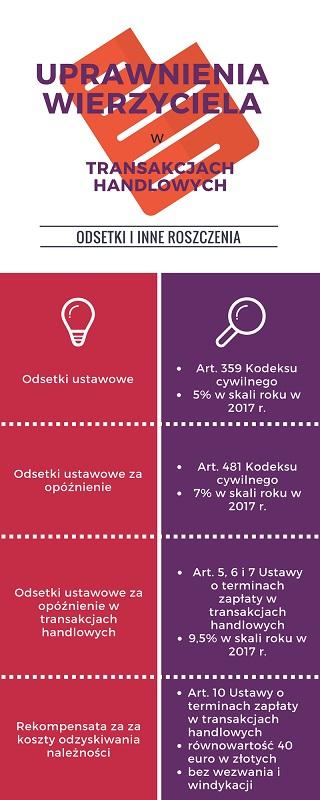 windykacja-wierzytelnoci-radca-prawny-marcin-walczak-kancelaria-prawnik-szczecinjpg
