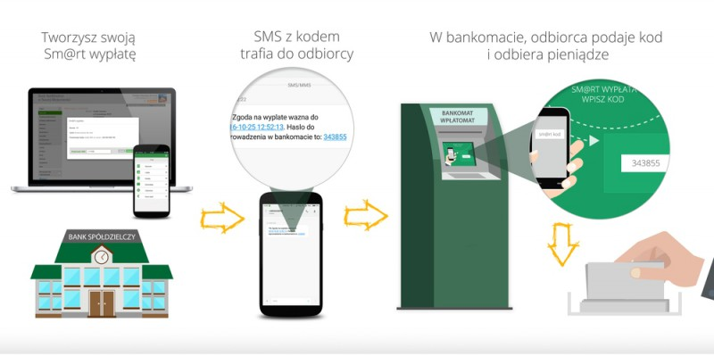 Smart_wyplata_infografika_mjpg
