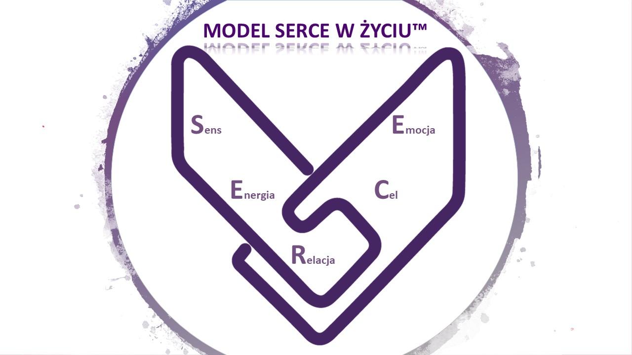 MODEL SERCA W YCIUjpg