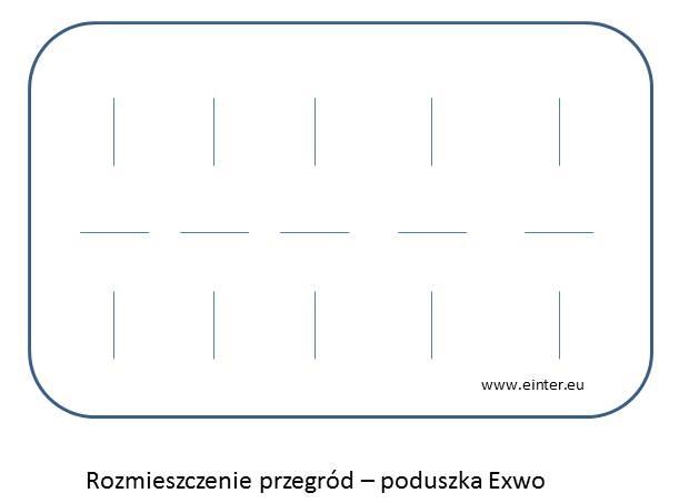 rozmieszczenie_komr_wkad_poduszki_exwojpg