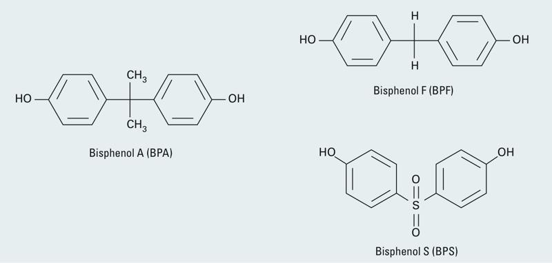 BPA i BPSjpg