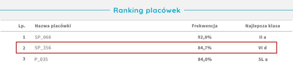 ranking_alljpg